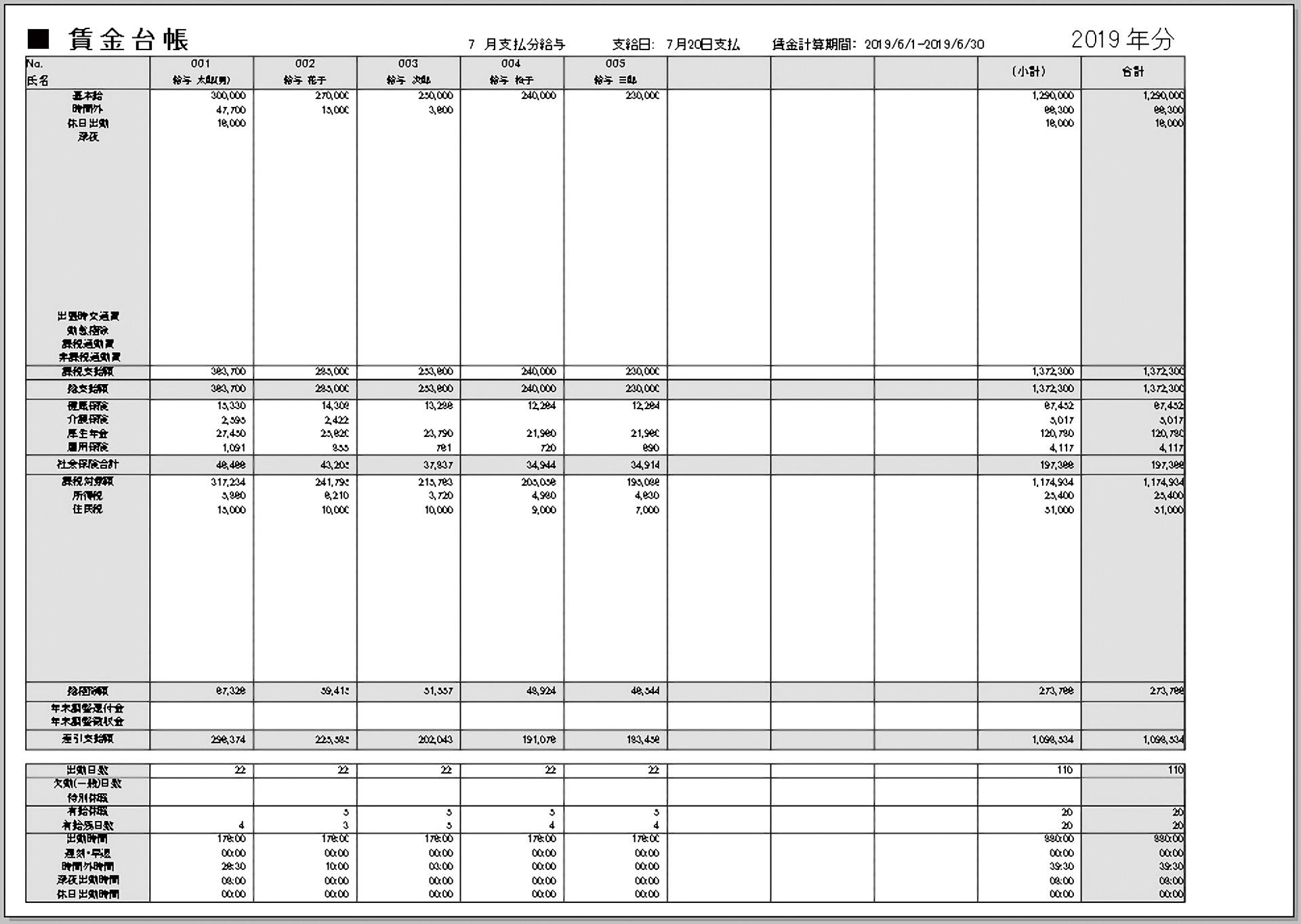 月別賃金台帳の画面