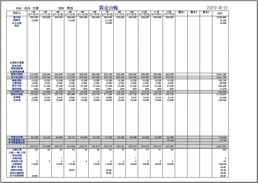 従業員別賃金台帳の画面